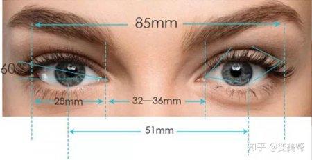 为什么双眼皮和开眼角要同时做